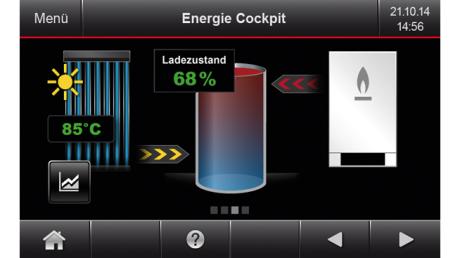 Управление Vitotronic 200 с цветен Touch дисплей